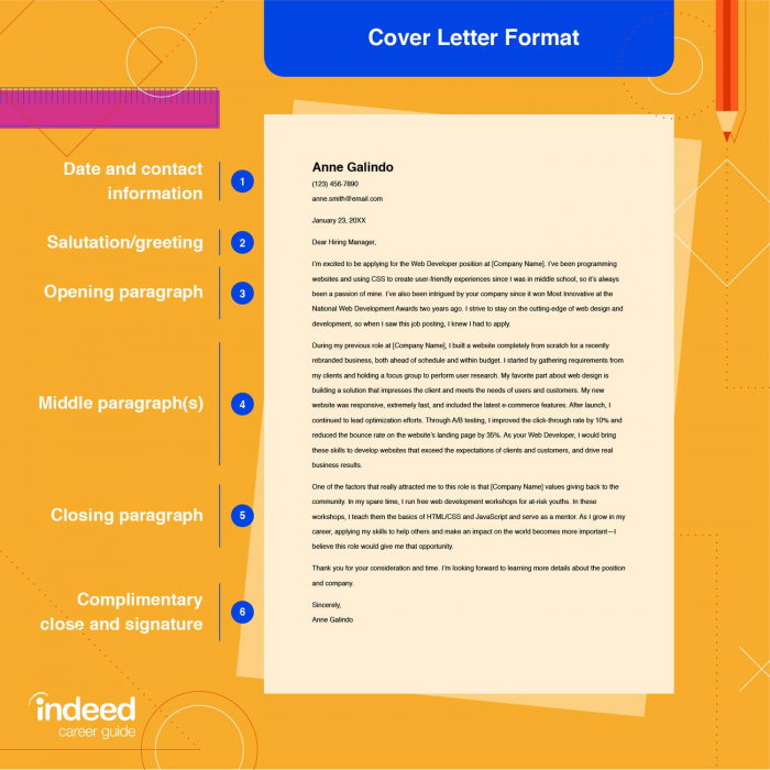 Should You Include a Cover Letter
